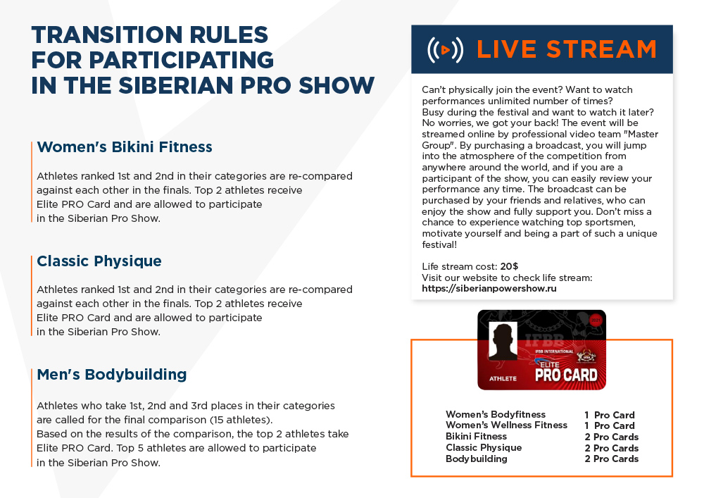 Inspection Report of the Siberian Power Show - 2021
